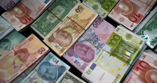 Turkish Lira compared to South African Rand and Chilean Peso