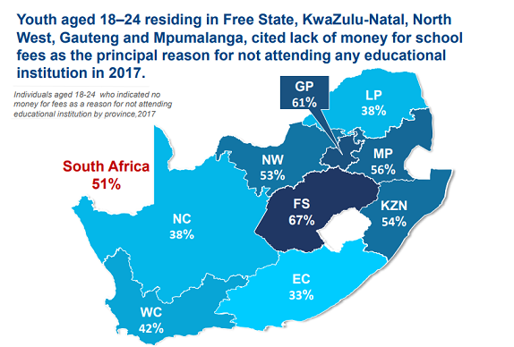 Education Statistics - South African Market Insights